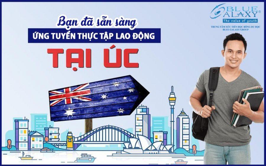 4 loại Visa định cư Úc