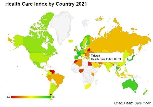 Hệ thống chăm sóc sức khỏe Đài Loan xếp hạng số 1 Thế Giới năm 2021