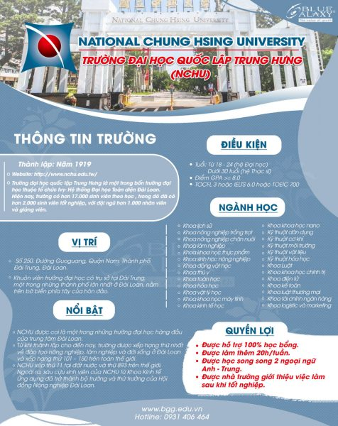 đại học quốc lập trung hưng